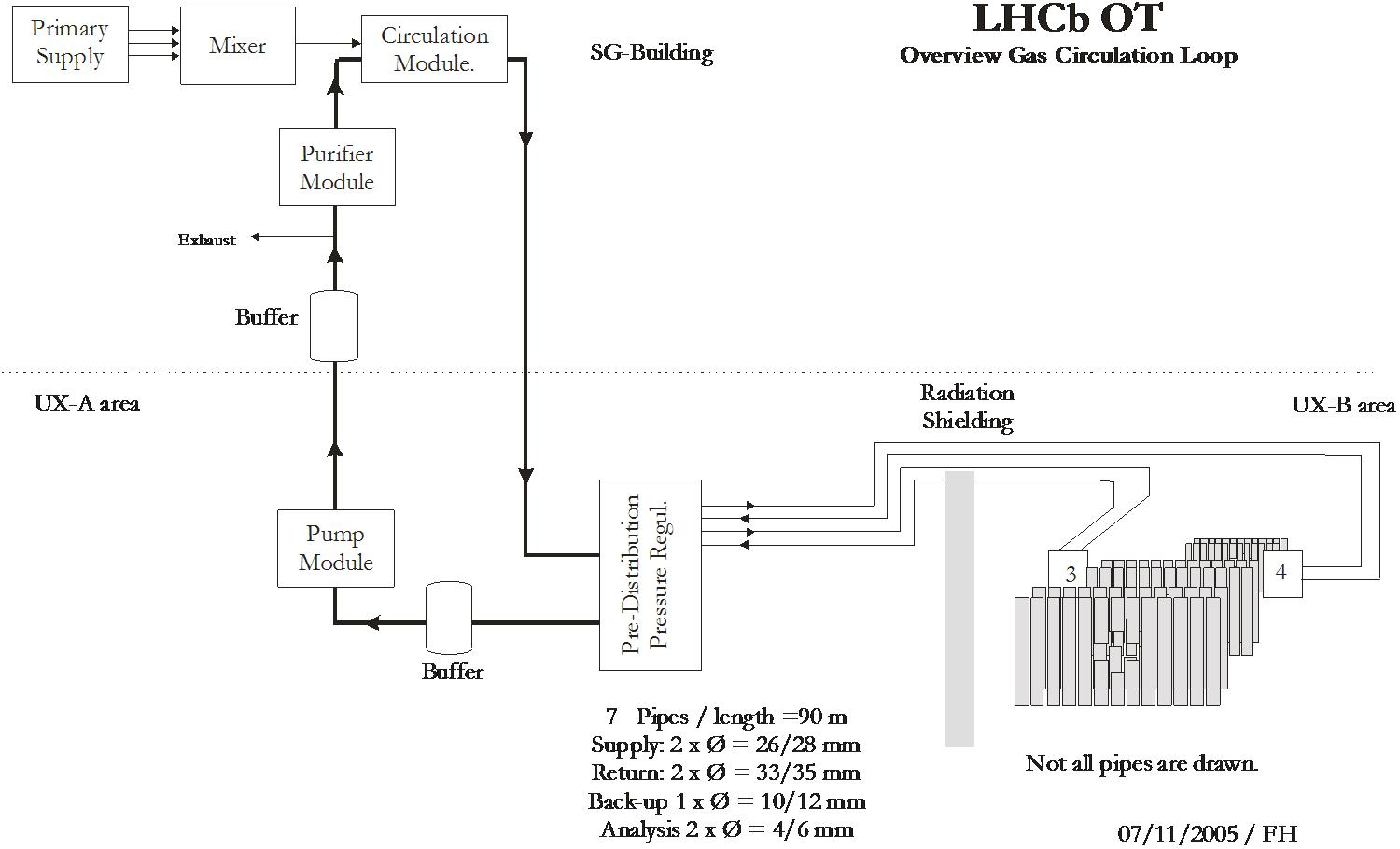 Hvac Systems Gas Drawing Layout Pictures
